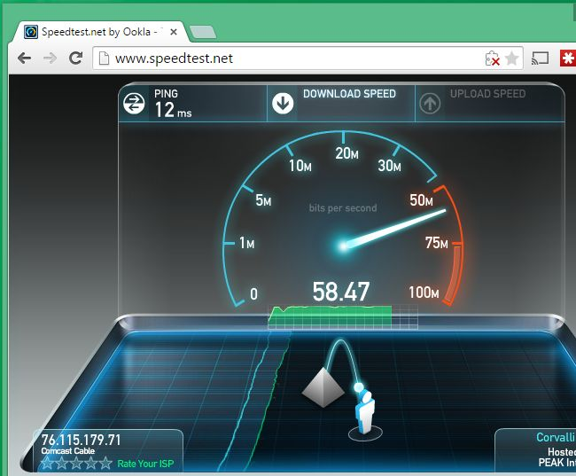How to Check Wi-Fi Speed In Pc and Phone